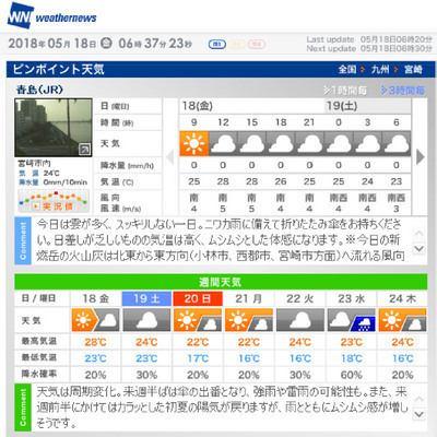 今日 の 天気 宮崎