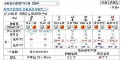 予報 松山 の 天気