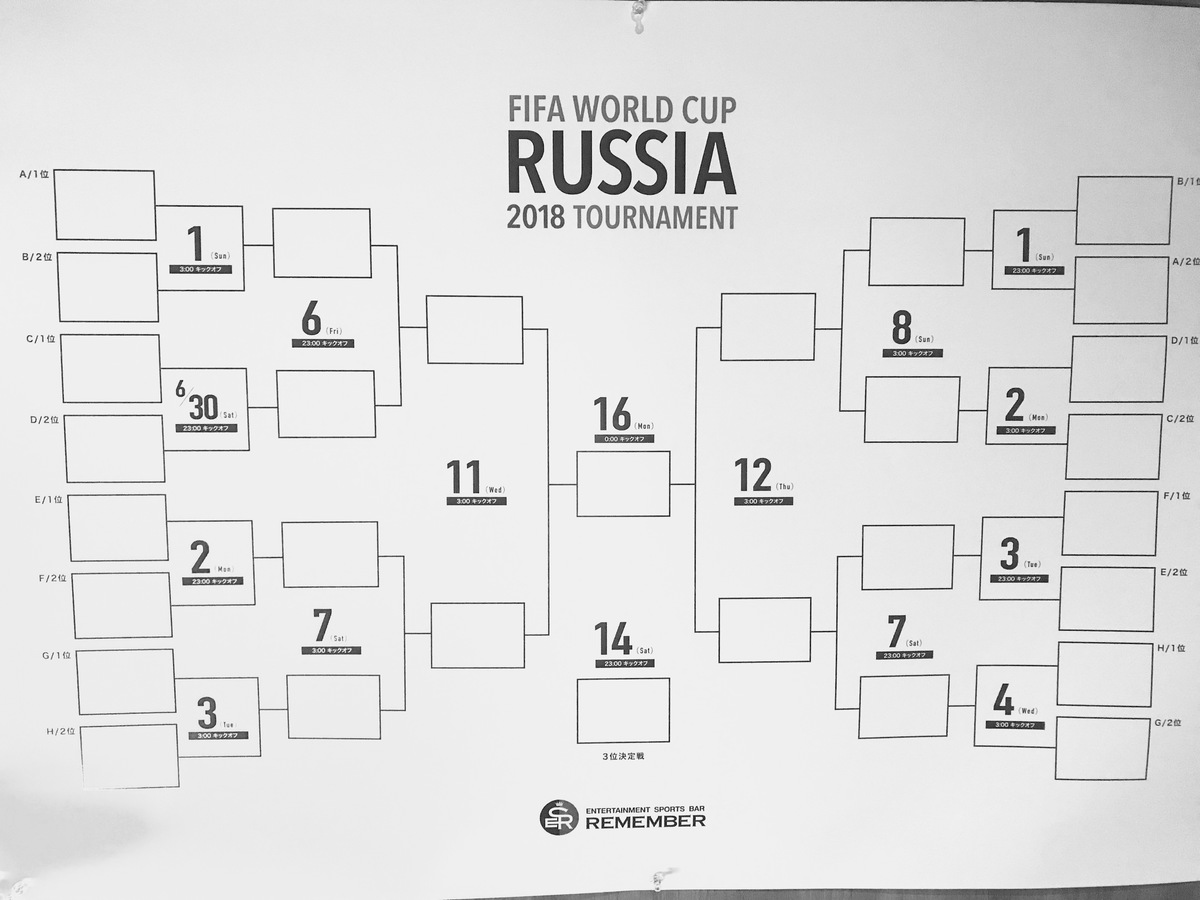 World Cup Tournament Table !!