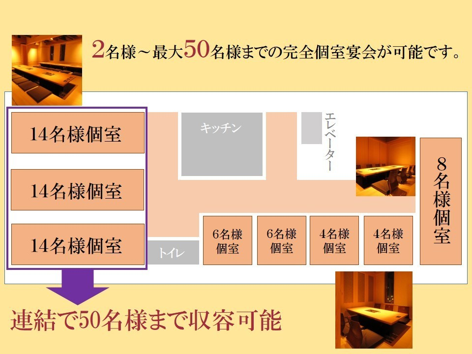 We are preparing a spacious Japanese-style complete private room on the 2nd floor of the head office.We correspond to 2 to 50 people.